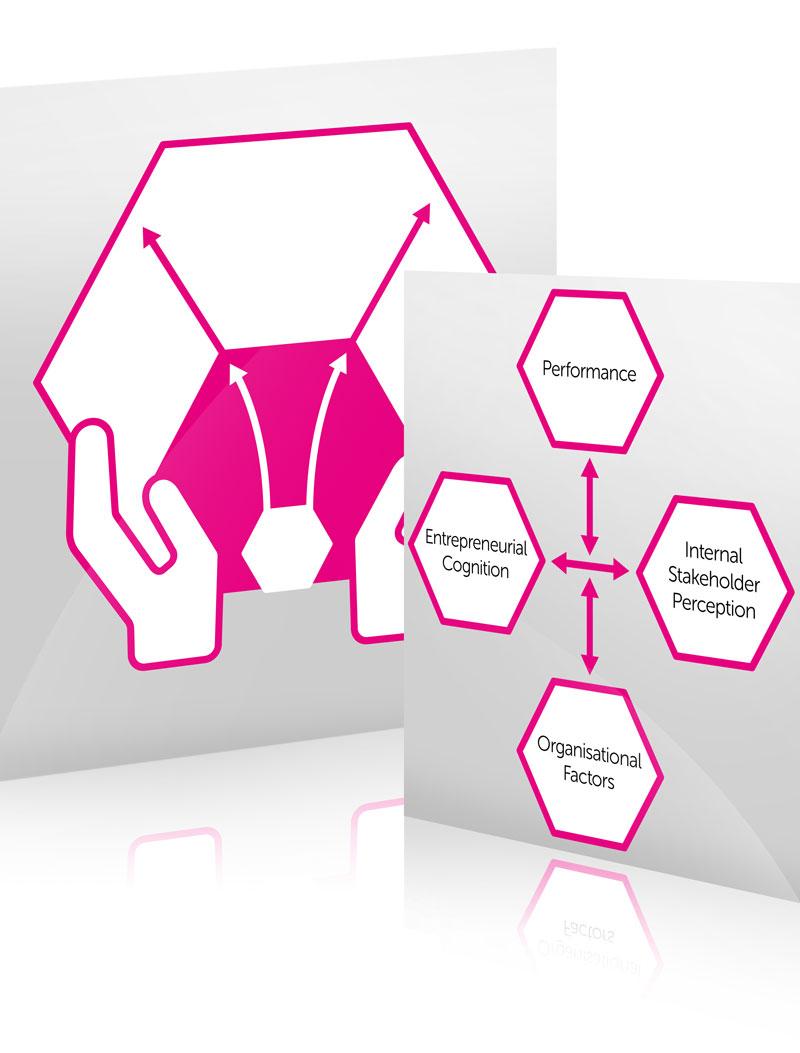 research, cognitive, psychology, entrepreneur, business